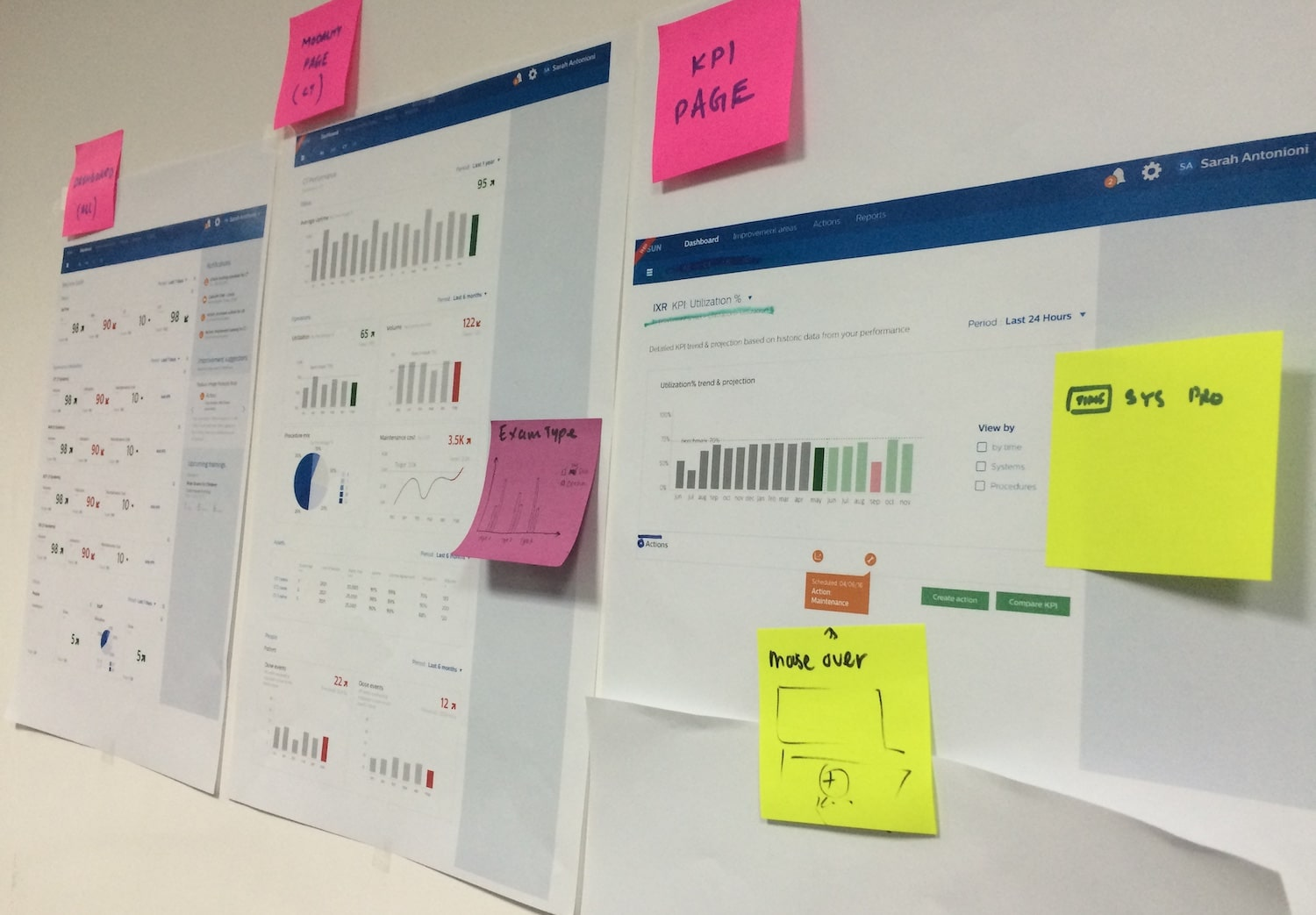 an overview of the dashboard screens printed and glued to a wall
