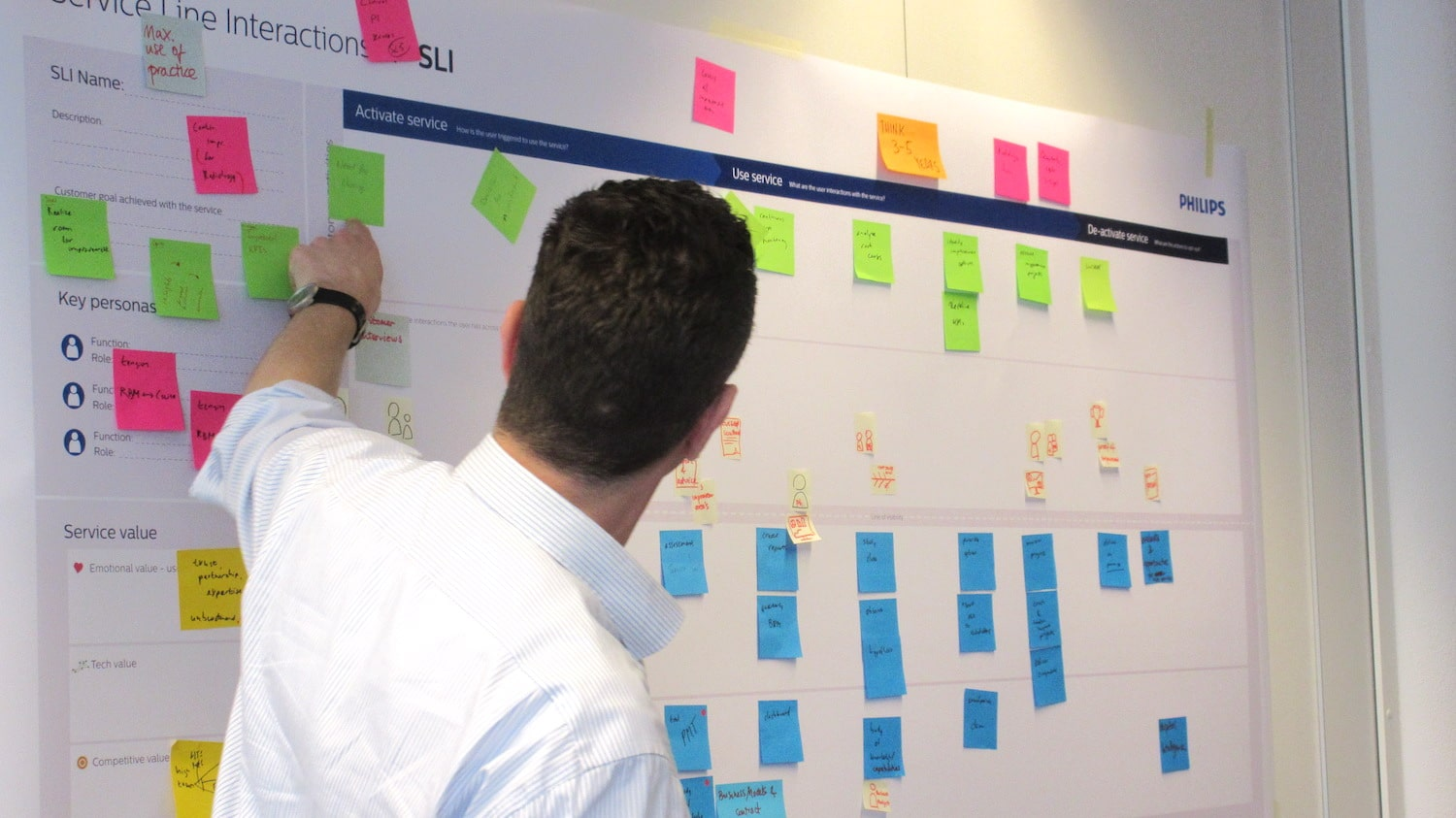 a stakeholder mapping the service steps during a workshop