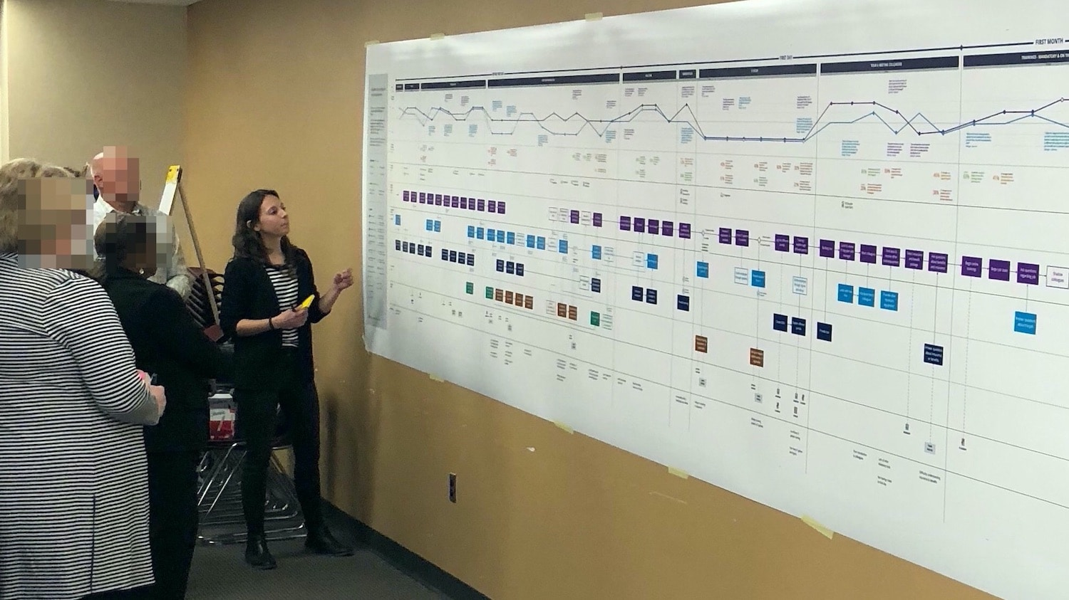 maria hock walking stakeholders through the employee experience map